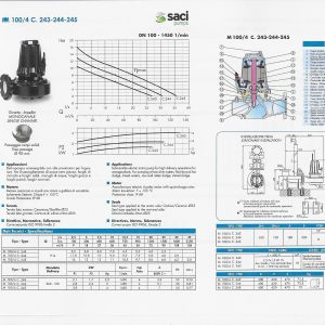 DIMENSIONES Y CURVA BOMBA SACI M100-4